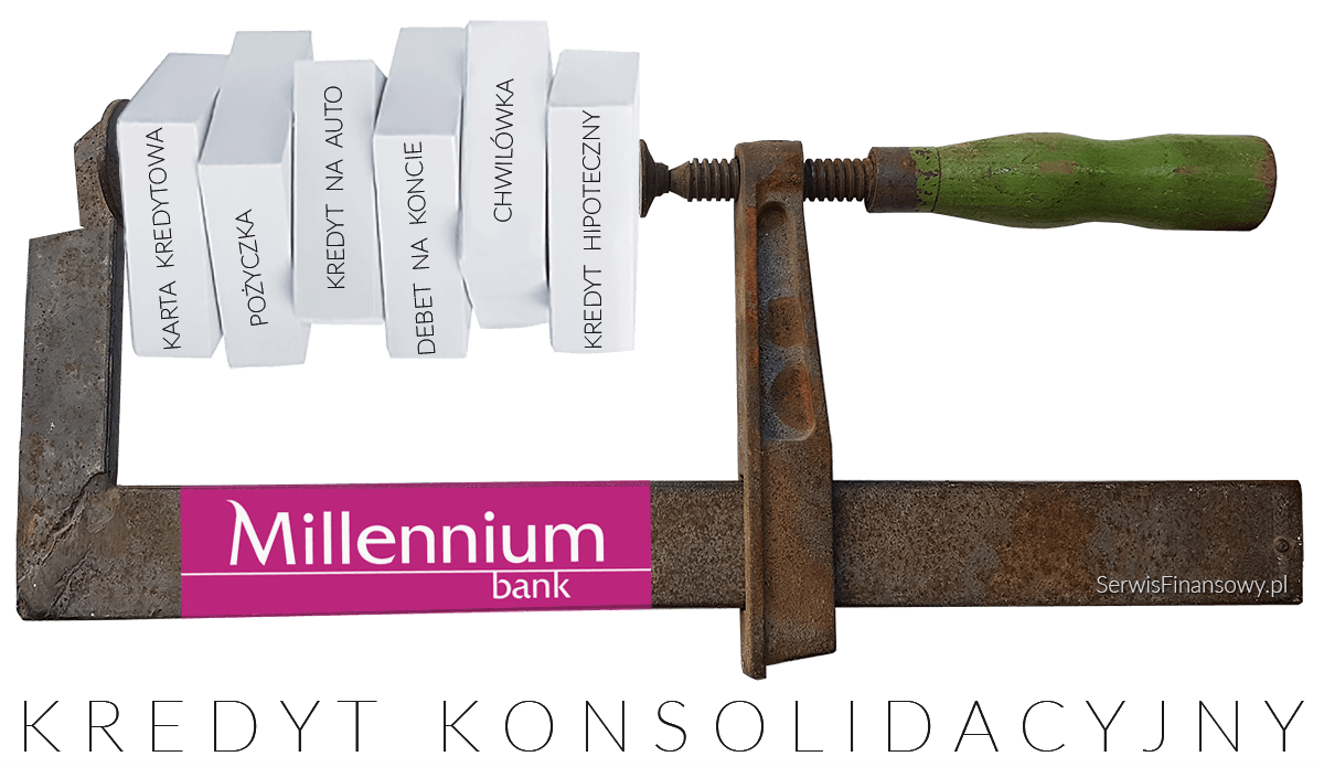 Konsolidacja z Millennium Bank